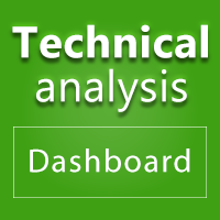 Technical analysis Dashboard MT5