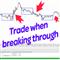 Trading a breakdown is easy