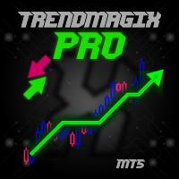 TrendMagiX PRO MT5