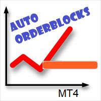 Auto Orderblock with Break of Structure
