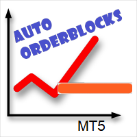Auto Orderblock with Break of Structure MT5