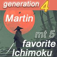 EA Favorite Ichimoku Martin