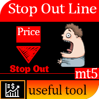 Stop Out Line MT5