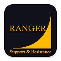 Support Resistance MT5