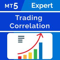 Trading Correlation Expert