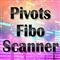 Abiroid Pivots Scanner
