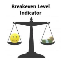 Breakeven line calculator