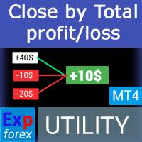 CloseIfProfitorLoss with Trailing