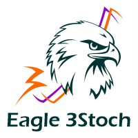 Eagle 3Stoch EA MT5