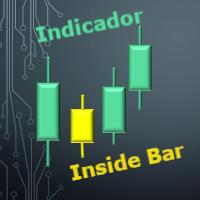 Identificador de Inside Bar
