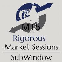 Rigorous Market Sessions SubWindow