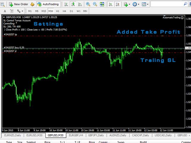 Mt4 trading platform take profit stop loss amount