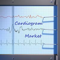 Cardiogram Market