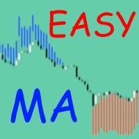 EasyMA