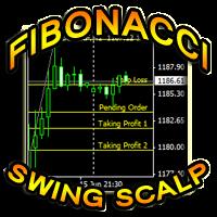 Fibonacci Swing Scalp