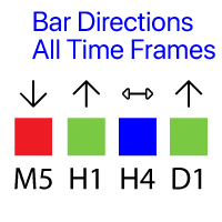 Bar Status 9 TFs