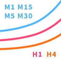 Mav MT5