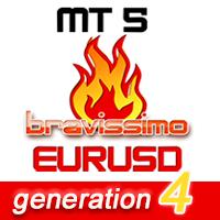 MT5 EA Bravissimo EURUSD