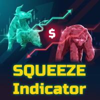Squeeze indiactor