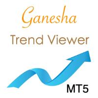 Ganesha Trend Viewer MT5