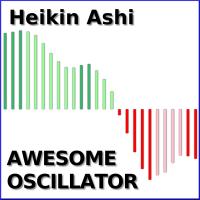 Heikin Ashi Awesome Oscillator