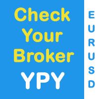 Check Your Broker EURUSD