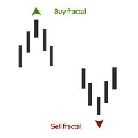 FixFractals