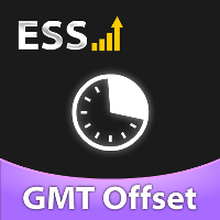 GMT Offset MT5