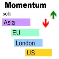 Momentum solo