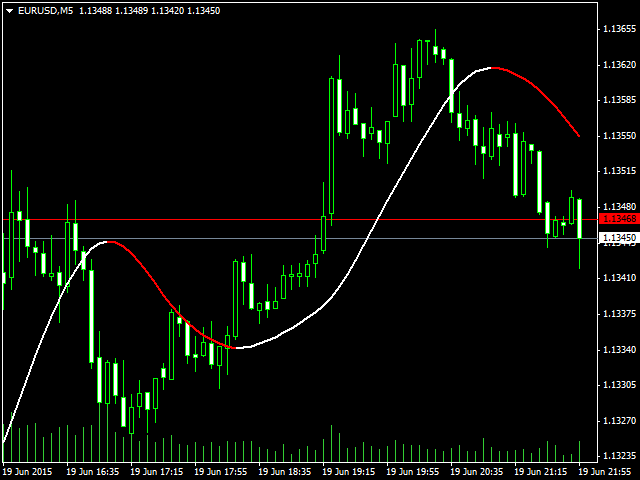 1  How to set up a forex trading company