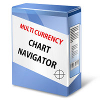 Multi Currency Chart Navigator