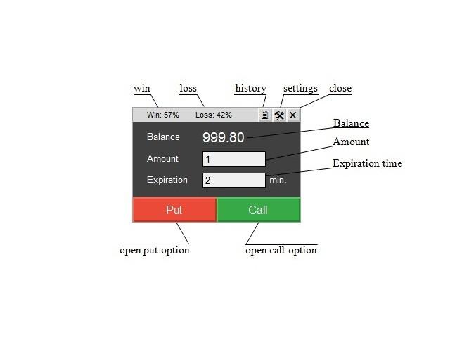 Mql5 binary options