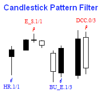 High Quality Candlestick Pattern Filter