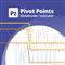 PZ Pivot Points MT5