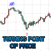 Turning point of price