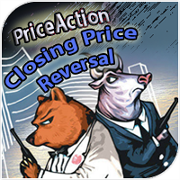 FindClosingPriceReversal