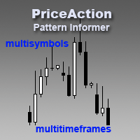 Pattern Informer PriceAction