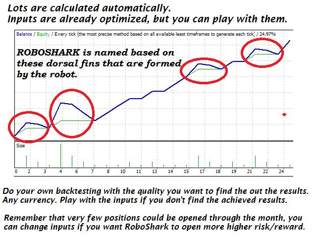 RoboShark