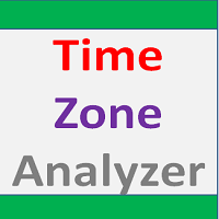 Time Zone Analyzer