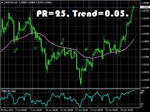 Trend Trade Demo
