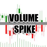 Volume Spyke