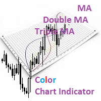 Color Chart MAs