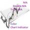 Color Chart MAs