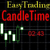 EasyTrading CandleTime