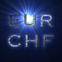 EURCHF spot