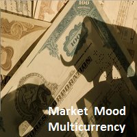 Market Mood Multicurrency