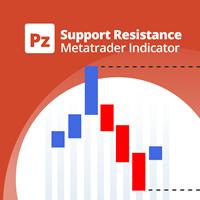 PZ Support Resistance