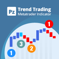 PZ Trend Trading MT5