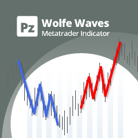 PZ Wolfe Waves MT5