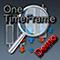SignalFinder One Timeframe Demo